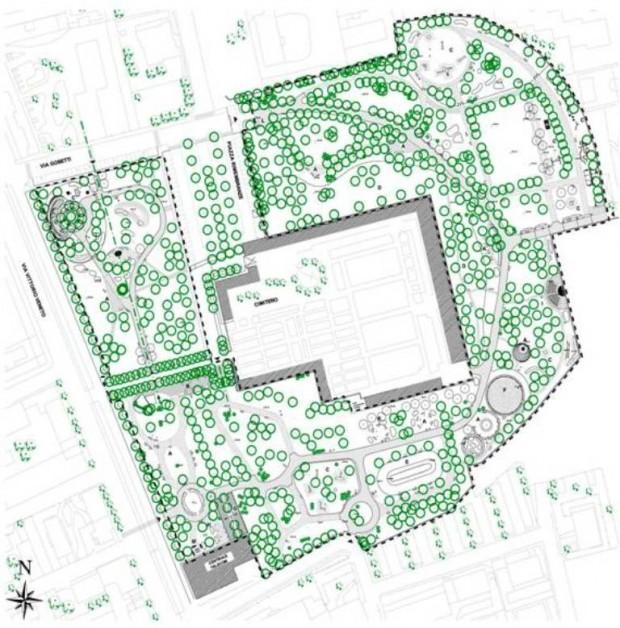 Planimetria del verde
