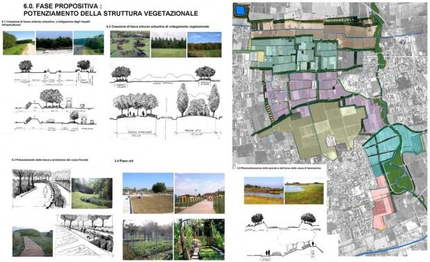 Potenziamento della struttura vegetazionale