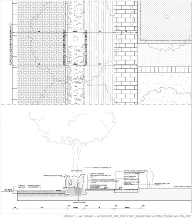 Dettaglio piantagioni in viale Argonne